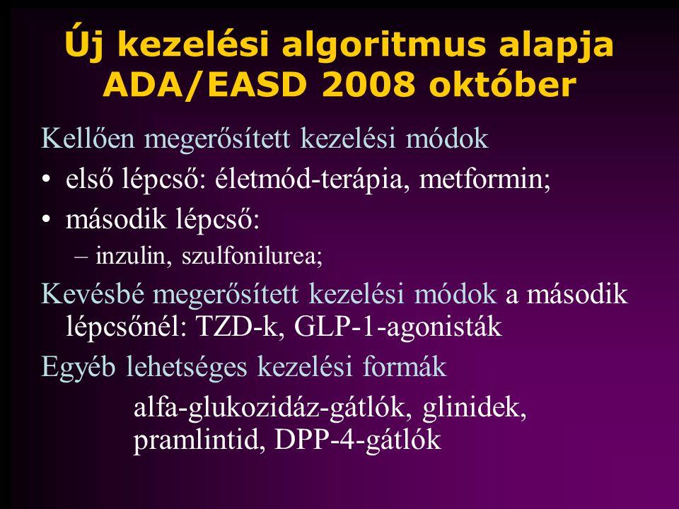 Új kezelési algoritmus alapja ADA/EASD 2008 október Kellően megerősített kezelési módok első lépcső: életmód-terápia, metformin; második lépcső: –inzulin, szulfonilurea; Kevésbé megerősített kezelési módok a második lépcsőnél: TZD-k, GLP-1-agonisták Egyéb lehetséges kezelési formák alfa-glukozidáz-gátlók, glinidek, pramlintid, DPP-4-gátlók