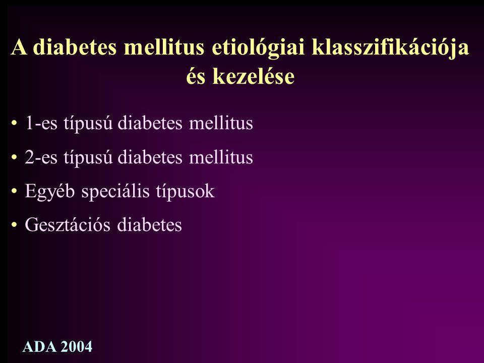 A diabetes mellitus etiológiai klasszifikációja és kezelése 1-es típusú diabetes mellitus 2-es típusú diabetes mellitus Egyéb speciális típusok Gesztációs diabetes ADA 2004