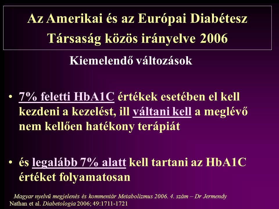Intenzív inzulin terápia
