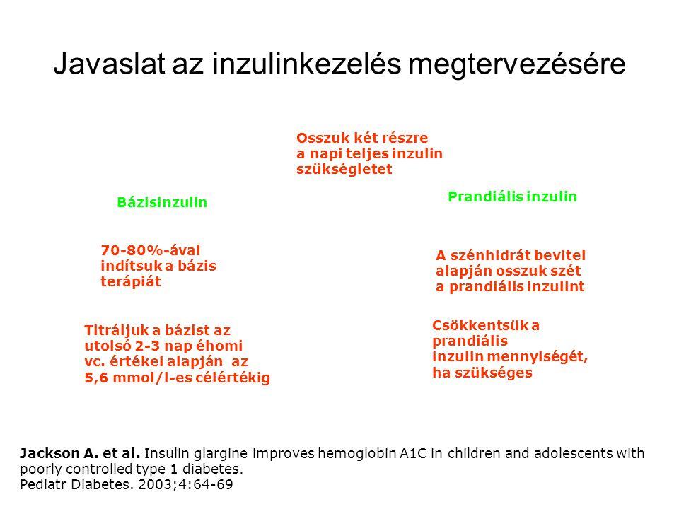 Az inzulinkezelés javallatai 2-es típusú diabetesben  Éhomi vércukorszint ismételten > 7,0 mmol/l  Étkezés után 1 órás vércukorszint ismételten > 10 mmol/l  HbA 1c > 7,5%  Átmeneti inzulinadás: lázas állapotban, perioperatív időszakban - ketosissal járó hyperglykaemia (pl.