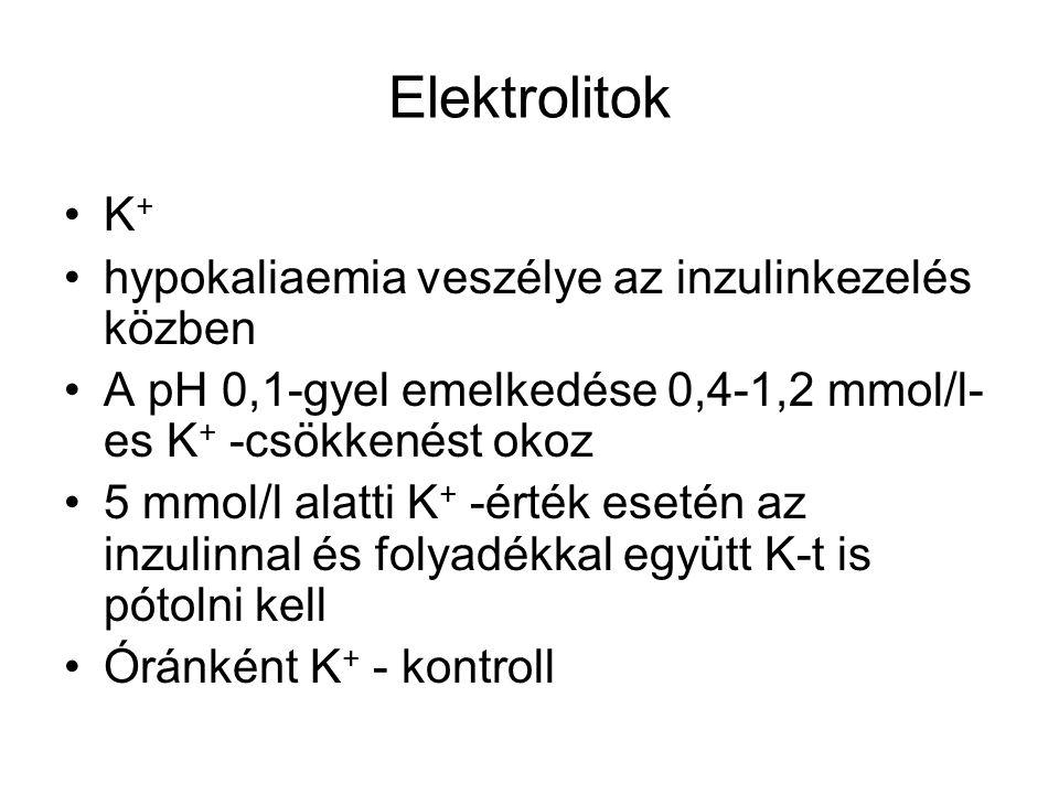 Szövődmény Agyodema - az osmolaritás túl gyors csökkenése (hypotoniásoldat, bikarbonát) Hypernatraemia – excessiv NaCl bevitel károsodott vesefunkció mellett Hypoglycaemia - Inzulin túladagolás Kp-i idegrendszeri acidosis, agyoedema - Bikarbonát túladagolás Hypokaliaemia - Túl gyors inzulinbevitel, nem kielégítő pótlás