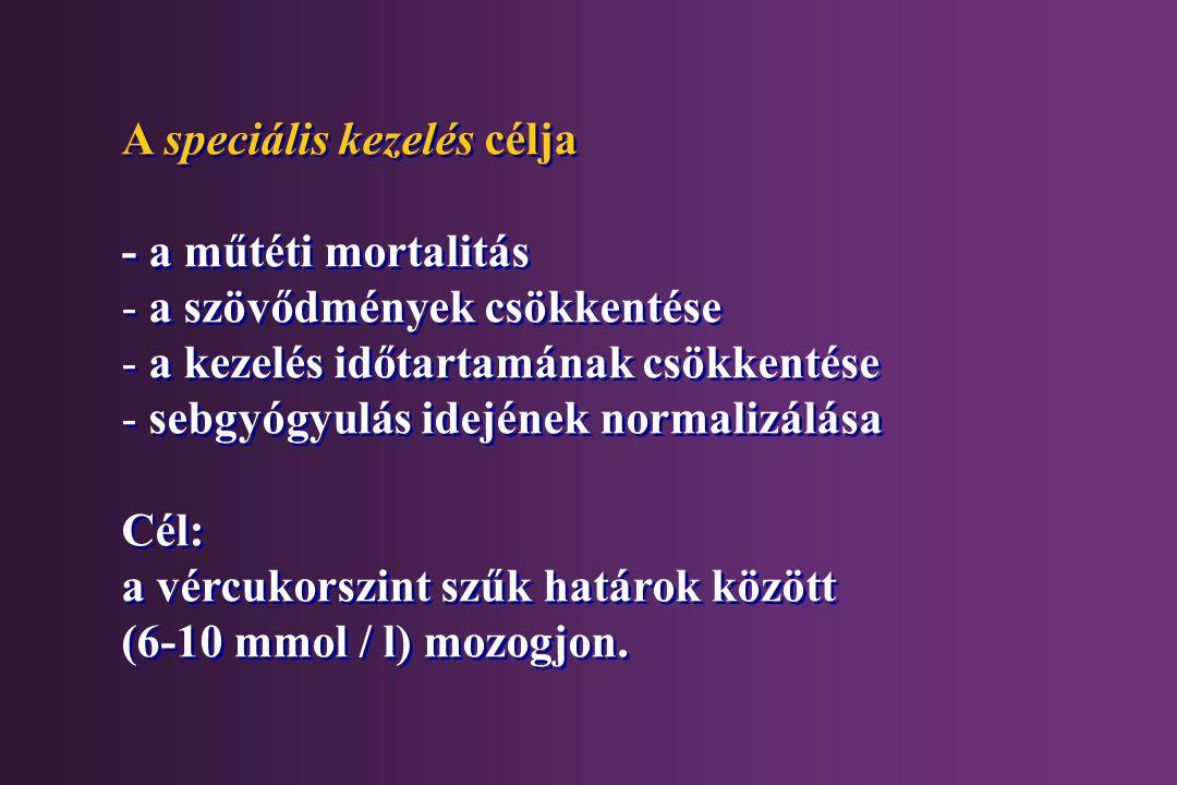 A speciális kezelés célja - a műtéti mortalitás - - a szövődmények csökkentése - - a kezelés időtartamának csökkentése - - sebgyógyulás idejének norma