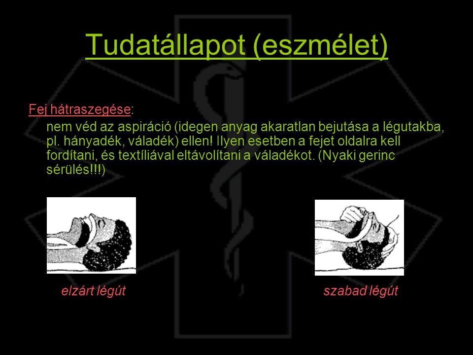 Tudatállapot (eszmélet) Fej hátraszegése: nem véd az aspiráció (idegen anyag akaratlan bejutása a légutakba, pl. hányadék, váladék) ellen! Ilyen esetb