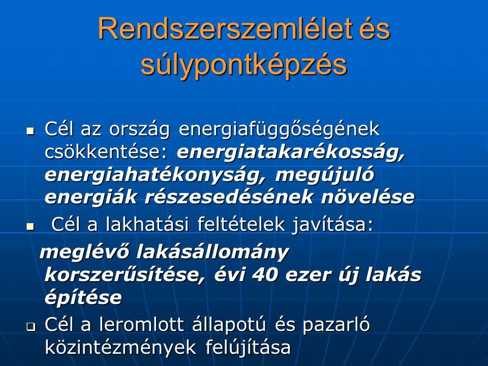 Rendszerszemlélet és súlypontképzés Cél az ország energiafüggőségének csökkentése: energiatakarékosság, energiahatékonyság, megújuló energiák részesedésének növelése Cél az ország energiafüggőségének csökkentése: energiatakarékosság, energiahatékonyság, megújuló energiák részesedésének növelése Cél a lakhatási feltételek javítása: Cél a lakhatási feltételek javítása: meglévő lakásállomány korszerűsítése, évi 40 ezer új lakás építése meglévő lakásállomány korszerűsítése, évi 40 ezer új lakás építése  Cél a leromlott állapotú és pazarló közintézmények felújítása