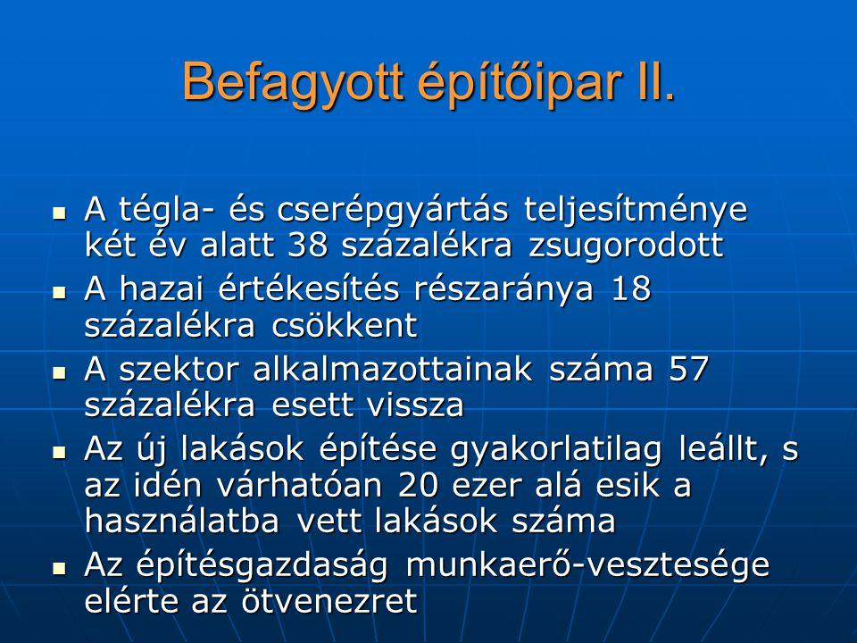 Befagyott építőipar II.