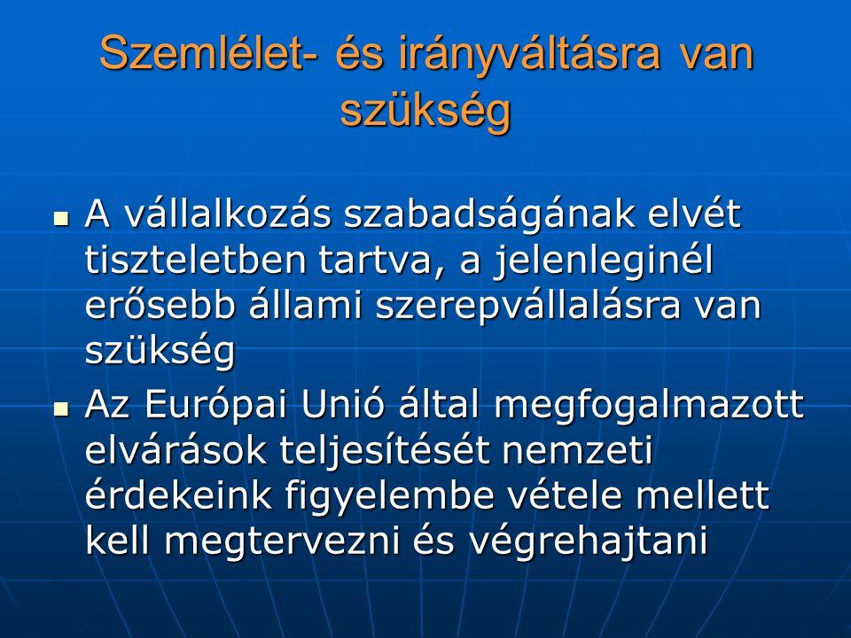 Szemlélet- és irányváltásra van szükség A vállalkozás szabadságának elvét tiszteletben tartva, a jelenleginél erősebb állami szerepvállalásra van szükség A vállalkozás szabadságának elvét tiszteletben tartva, a jelenleginél erősebb állami szerepvállalásra van szükség Az Európai Unió által megfogalmazott elvárások teljesítését nemzeti érdekeink figyelembe vétele mellett kell megtervezni és végrehajtani Az Európai Unió által megfogalmazott elvárások teljesítését nemzeti érdekeink figyelembe vétele mellett kell megtervezni és végrehajtani