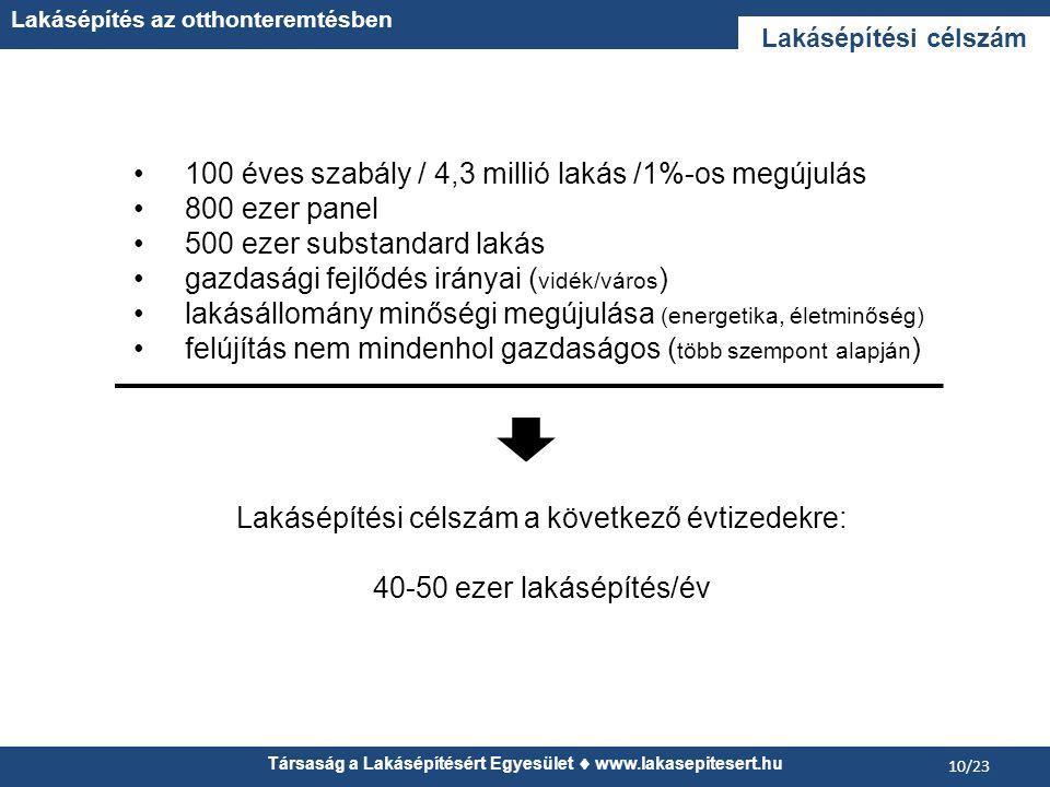 Társaság a Lakásépítésért Egyesület  www.lakasepitesert.hu Lakásépítés az otthonteremtésben 10/23 100 éves szabály / 4,3 millió lakás /1%-os megújulás 800 ezer panel 500 ezer substandard lakás gazdasági fejlődés irányai ( vidék/város ) lakásállomány minőségi megújulása (energetika, életminőség) felújítás nem mindenhol gazdaságos ( több szempont alapján ) Lakásépítési célszám Lakásépítési célszám a következő évtizedekre: 40-50 ezer lakásépítés/év