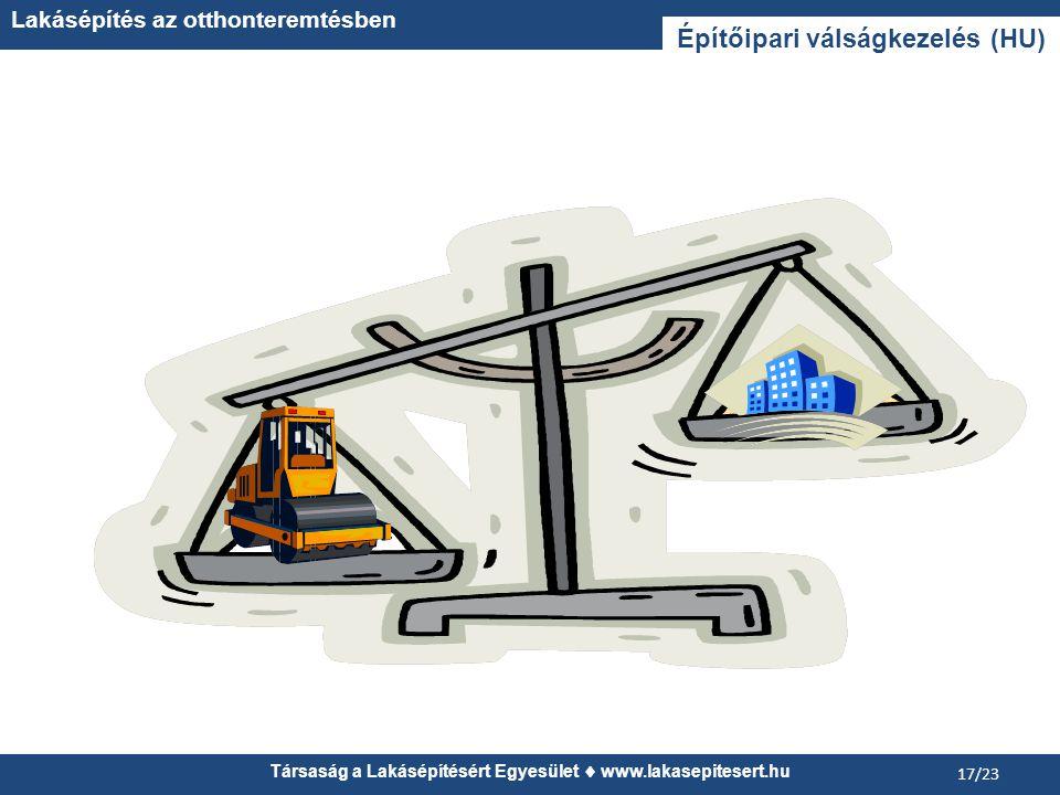 Társaság a Lakásépítésért Egyesület  www.lakasepitesert.hu Lakásépítés az otthonteremtésben 17/23 Építőipari válságkezelés (HU)
