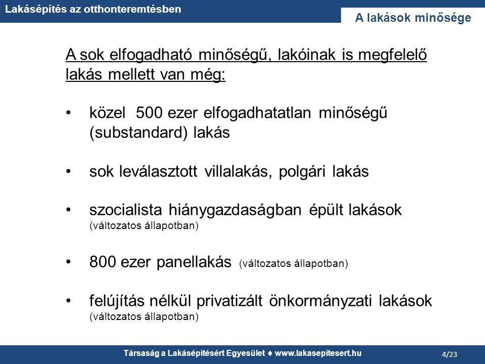 Társaság a Lakásépítésért Egyesület  www.lakasepitesert.hu Lakásépítés az otthonteremtésben 5/23 Lakásépítési trendek 1960-2009 ?