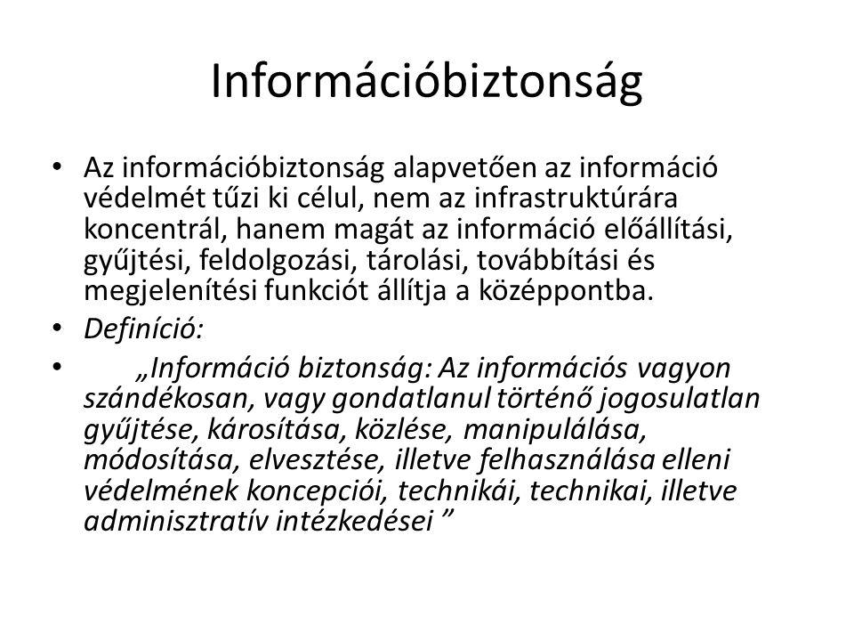 Információbiztonság Az információbiztonság alapvetően az információ védelmét tűzi ki célul, nem az infrastruktúrára koncentrál, hanem magát az információ előállítási, gyűjtési, feldolgozási, tárolási, továbbítási és megjelenítési funkciót állítja a középpontba.