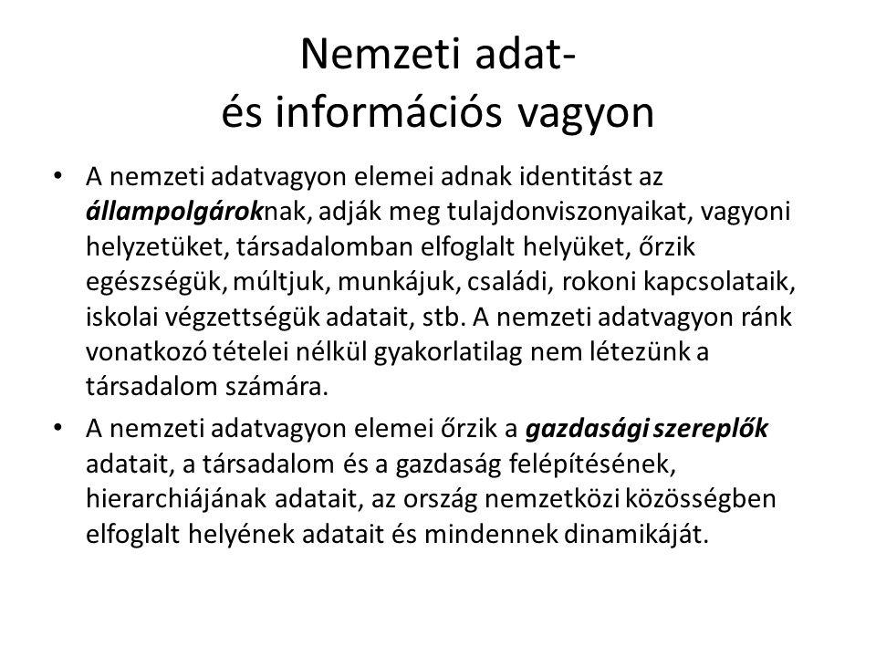 Nemzeti adat- és információs vagyon A nemzeti adatvagyon elemei adnak identitást az állampolgároknak, adják meg tulajdonviszonyaikat, vagyoni helyzetü
