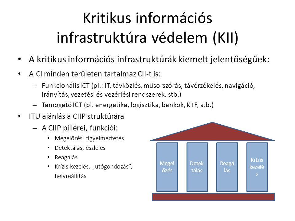 Kritikus információs infrastruktúra védelem (KII) A kritikus információs infrastruktúrák kiemelt jelentőségűek: A CI minden területen tartalmaz CII-t is: – Funkcionális ICT (pl.: IT, távközlés, műsorszórás, távérzékelés, navigáció, irányítás, vezetési és vezérlési rendszerek, stb.) – Támogató ICT (pl.