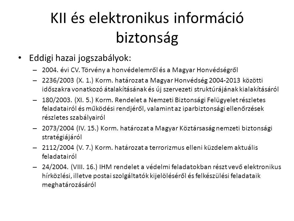 KII és elektronikus információ biztonság Eddigi hazai jogszabályok: – 2004. évi CV. Törvény a honvédelemről és a Magyar Honvédségről – 2236/2003 (X. 1