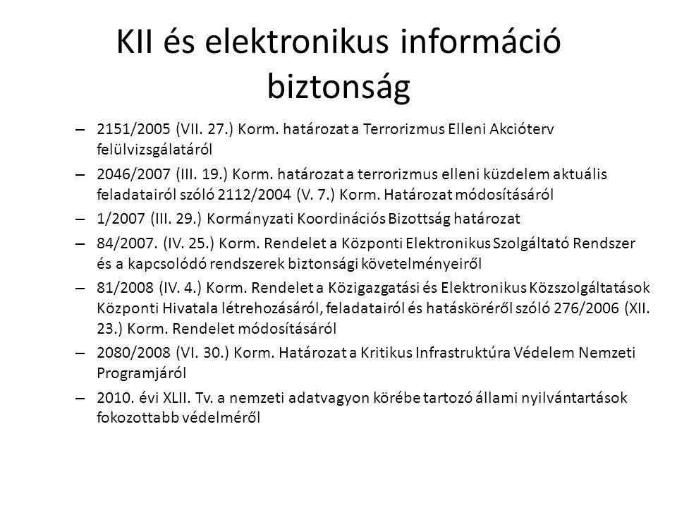 KII és elektronikus információ biztonság – 2151/2005 (VII. 27.) Korm. határozat a Terrorizmus Elleni Akcióterv felülvizsgálatáról – 2046/2007 (III. 19