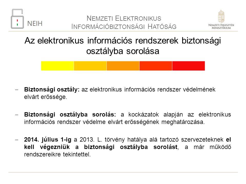 N EMZETI E LEKTRONIKUS I NFORMÁCIÓBIZTONSÁGI H ATÓSÁG Az elektronikus információs rendszerek biztonsági osztályba sorolása  Biztonsági osztály: az el