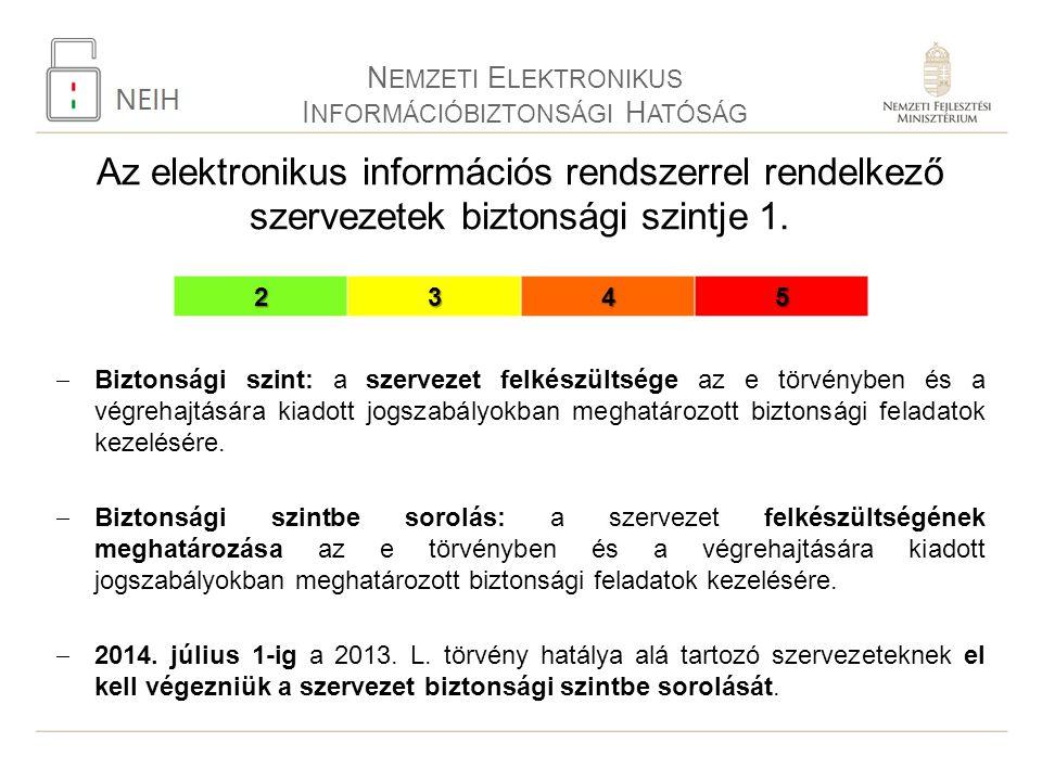 N EMZETI E LEKTRONIKUS I NFORMÁCIÓBIZTONSÁGI H ATÓSÁG Az elektronikus információs rendszerrel rendelkező szervezetek biztonsági szintje 1.2345  Bizto