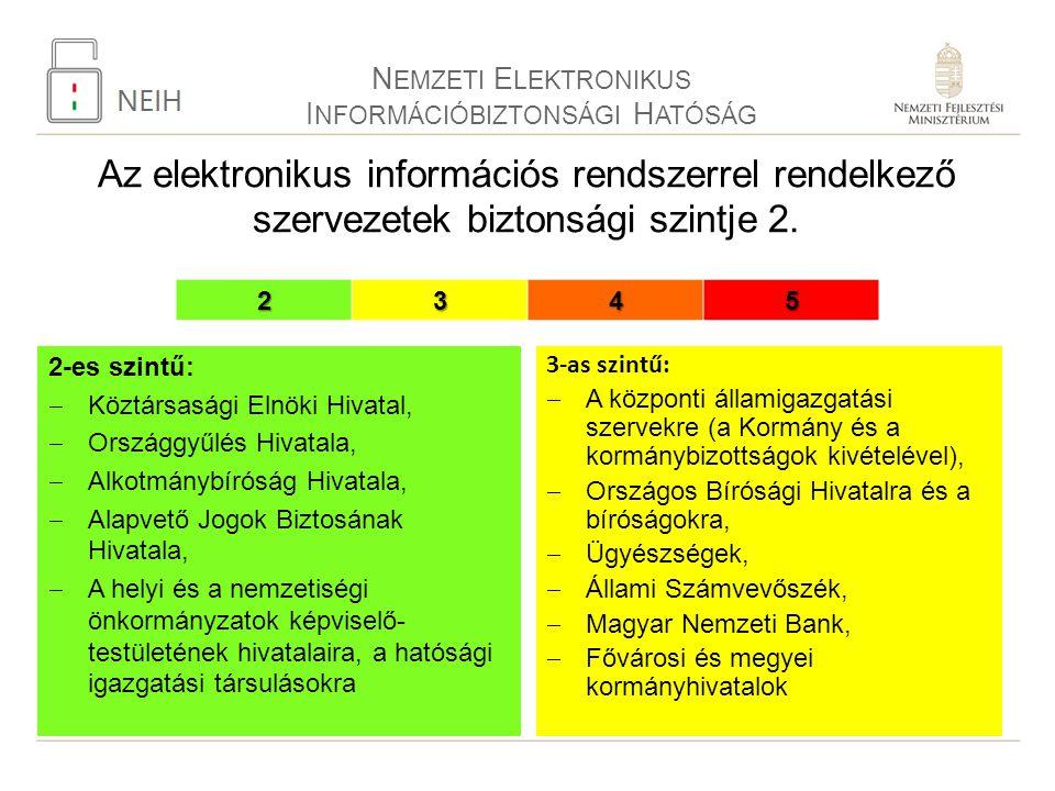 N EMZETI E LEKTRONIKUS I NFORMÁCIÓBIZTONSÁGI H ATÓSÁG Az elektronikus információs rendszerrel rendelkező szervezetek biztonsági szintje 2.2345 2-es sz