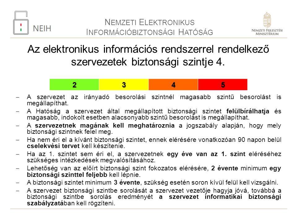 N EMZETI E LEKTRONIKUS I NFORMÁCIÓBIZTONSÁGI H ATÓSÁG Az elektronikus információs rendszerrel rendelkező szervezetek biztonsági szintje 4.2345  A szervezet az irányadó besorolási szintnél magasabb szintű besorolást is megállapíthat.