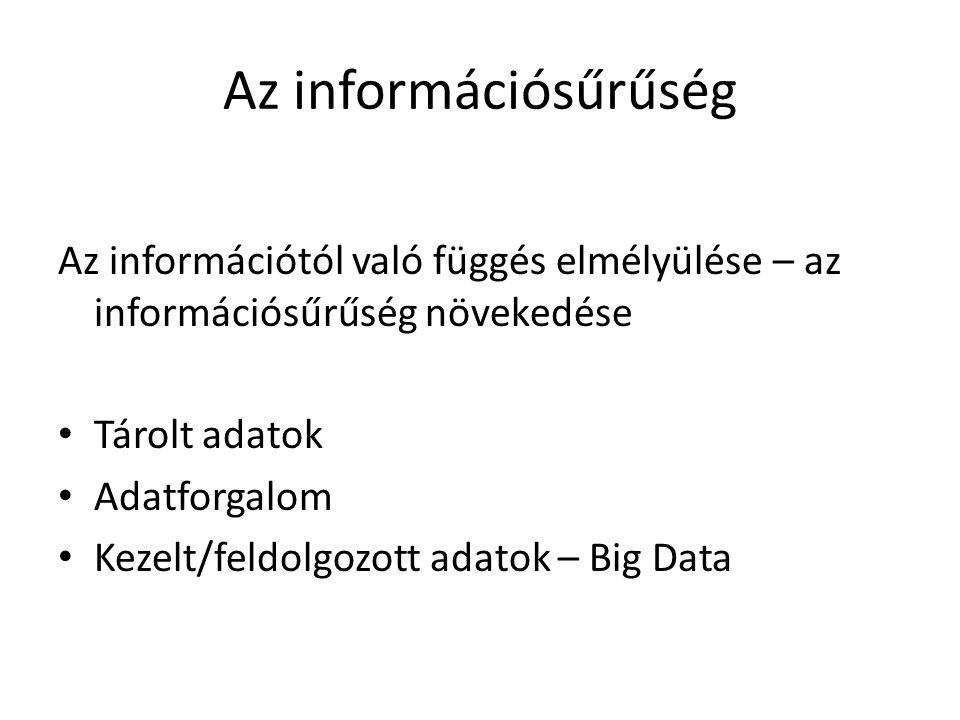 Az információsűrűség Az információtól való függés elmélyülése – az információsűrűség növekedése Tárolt adatok Adatforgalom Kezelt/feldolgozott adatok
