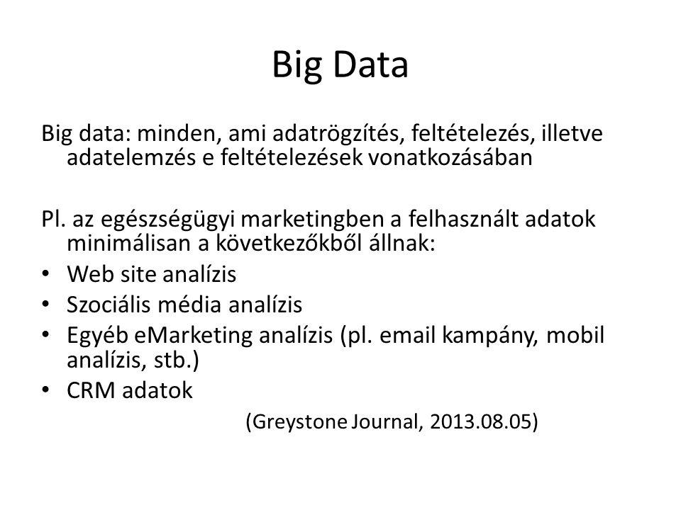 Big Data Big data: minden, ami adatrögzítés, feltételezés, illetve adatelemzés e feltételezések vonatkozásában Pl. az egészségügyi marketingben a felh