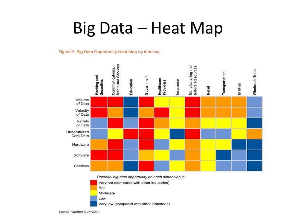 Big Data – Heat Map