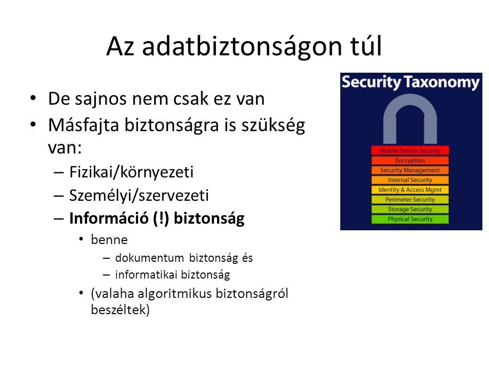 Az adatbiztonságon túl De sajnos nem csak ez van Másfajta biztonságra is szükség van: – Fizikai/környezeti – Személyi/szervezeti – Információ (!) bizt