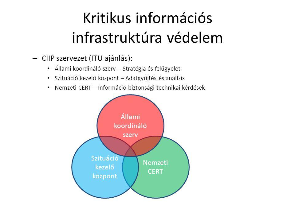 Kritikus információs infrastruktúra védelem – CIIP szervezet (ITU ajánlás): Állami koordináló szerv – Stratégia és felügyelet Szituáció kezelő központ