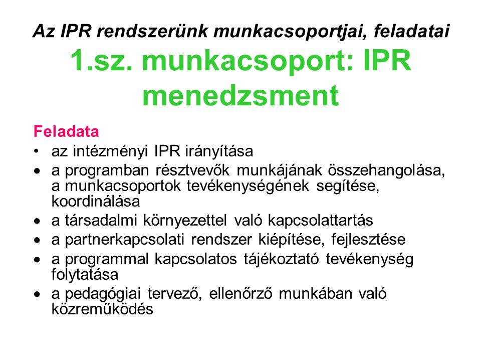 Az IPR rendszerünk munkacsoportjai, feladatai 1.sz.