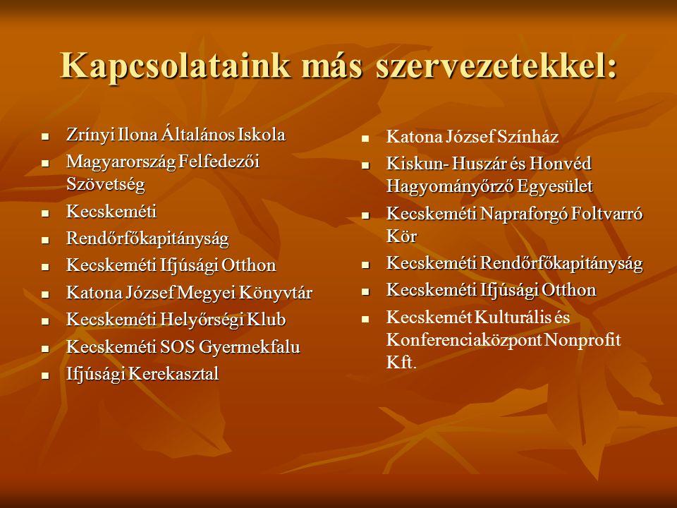 Rendezvényeink - Alapítványi Est(250 fő) - Karácsonyi előadás 2 alkalom/év, (1000 fő) - Tehetségek napja(350 fő) - Bűnmegelőzési hét és városi vetélkedő (700 fő) 5-6 iskola, RÉV, Rendőrkapitányság együttműködésével - Kézműves napok (350-350 fő) - Kossuth toborzója ('48-as emlékhelyek felkutatása) (100 fő) civil szervezetek összefogásával