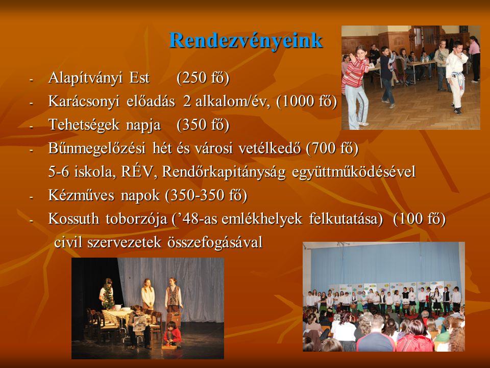 Rendezvényeink - Alapítványi Est(250 fő) - Karácsonyi előadás 2 alkalom/év, (1000 fő) - Tehetségek napja(350 fő) - Bűnmegelőzési hét és városi vetélke