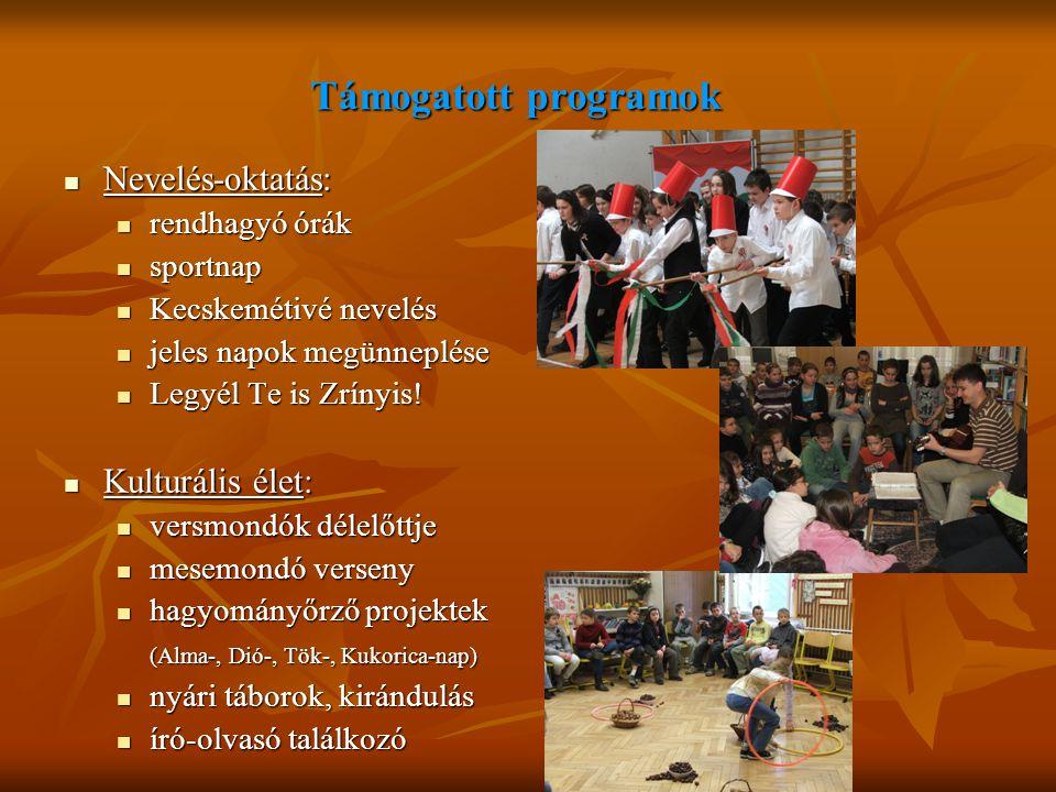 Támogatott fejlesztések Tárgyi, technikai felszereltség Tárgyi, technikai felszereltség bútorzat bútorzat képességfejlesztő, mozgásfejlesztő, sporteszközök képességfejlesztő, mozgásfejlesztő, sporteszközök iskolai könyvtár állománygyarapítás iskolai könyvtár állománygyarapítás szaktantermek eszközfejlesztése szaktantermek eszközfejlesztése rendezvények rendezvények számítástechnikai eszközfejlesztés számítástechnikai eszközfejlesztés Támogatás Támogatás könyvjutalmazás könyvjutalmazás versenyek nevezési költsége versenyek nevezési költsége versenyekre való utazás versenyekre való utazás pályázatokban önerő biztosítása pályázatokban önerő biztosítása