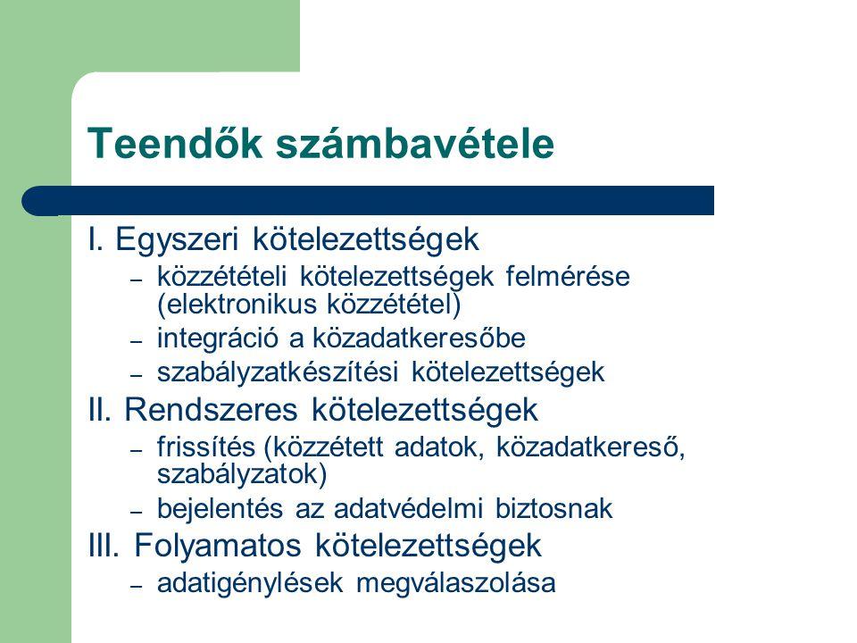 I. Egyszeri kötelezettségek – közzétételi kötelezettségek felmérése (elektronikus közzététel) – integráció a közadatkeresőbe – szabályzatkészítési köt