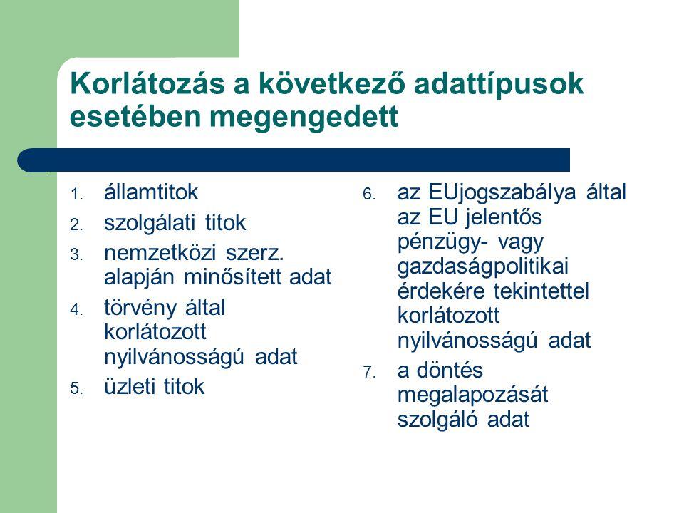 Korlátozás a következő adattípusok esetében megengedett 1. államtitok 2. szolgálati titok 3. nemzetközi szerz. alapján minősített adat 4. törvény álta