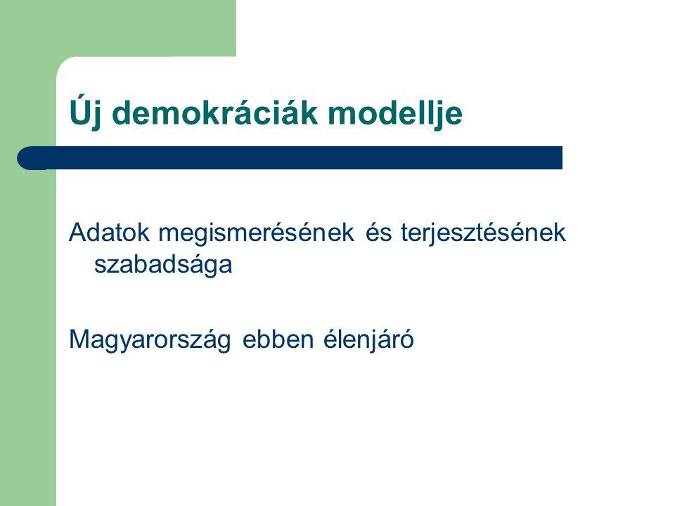 Új demokráciák modellje Adatok megismerésének és terjesztésének szabadsága Magyarország ebben élenjáró