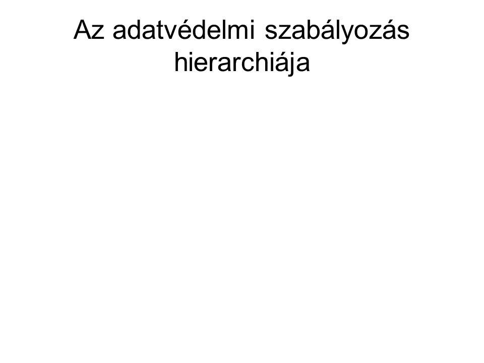 Az adatvédelmi szabályozás hierarchiája Alk.59. § Avtv.