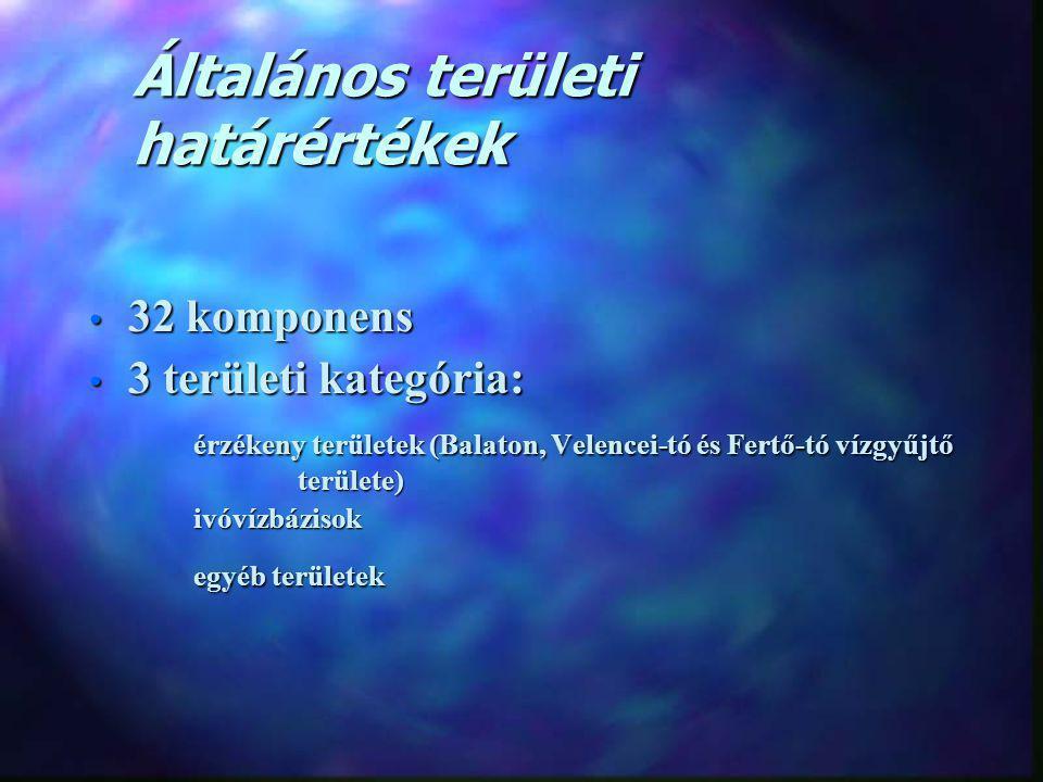 Általános területi határértékek 32 komponens 32 komponens 3 területi kategória: 3 területi kategória: érzékeny területek (Balaton, Velencei-tó és Fert
