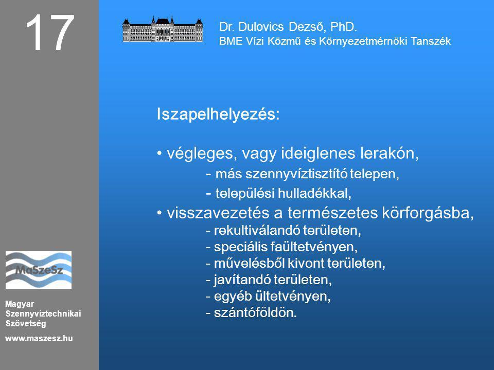 Magyar Szennyvíztechnikai Szövetség www.maszesz.hu 17 Dr. Dulovics Dezső, PhD. BME Vízi Közmű és Környezetmérnöki Tanszék Iszapelhelyezés: végleges, v