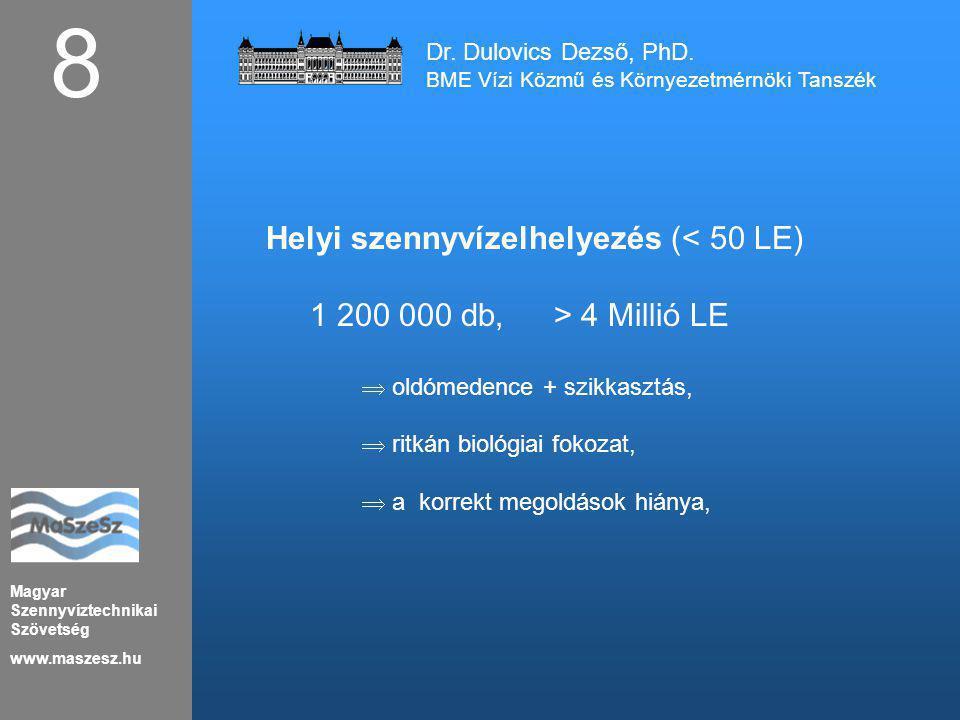 Magyar Szennyvíztechnikai Szövetség www.maszesz.hu 8 Helyi szennyvízelhelyezés (< 50 LE) 1 200 000 db,> 4 Millió LE  oldómedence + szikkasztás,  rit