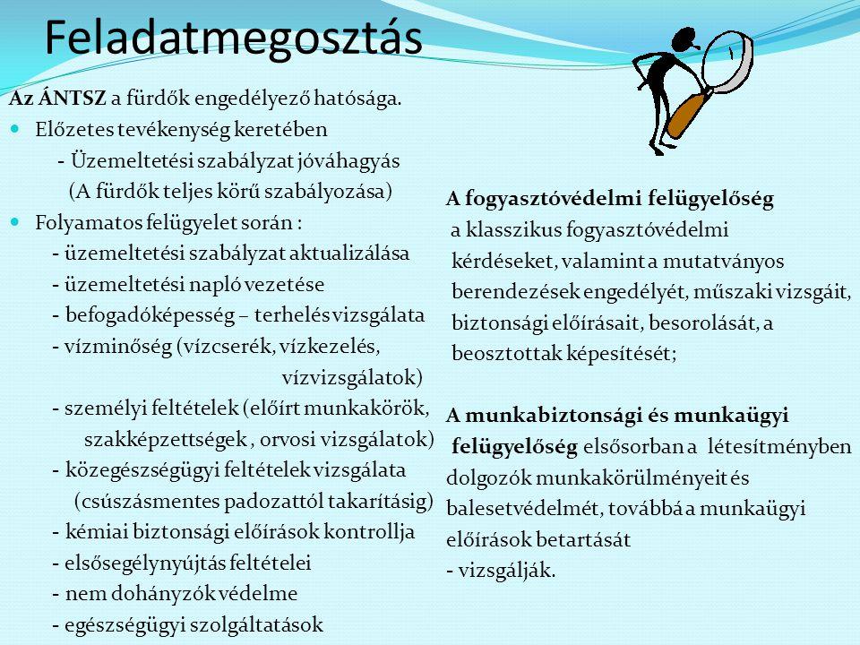 A téma jogháttere - 121/1996..(VII. 24.) Korm.