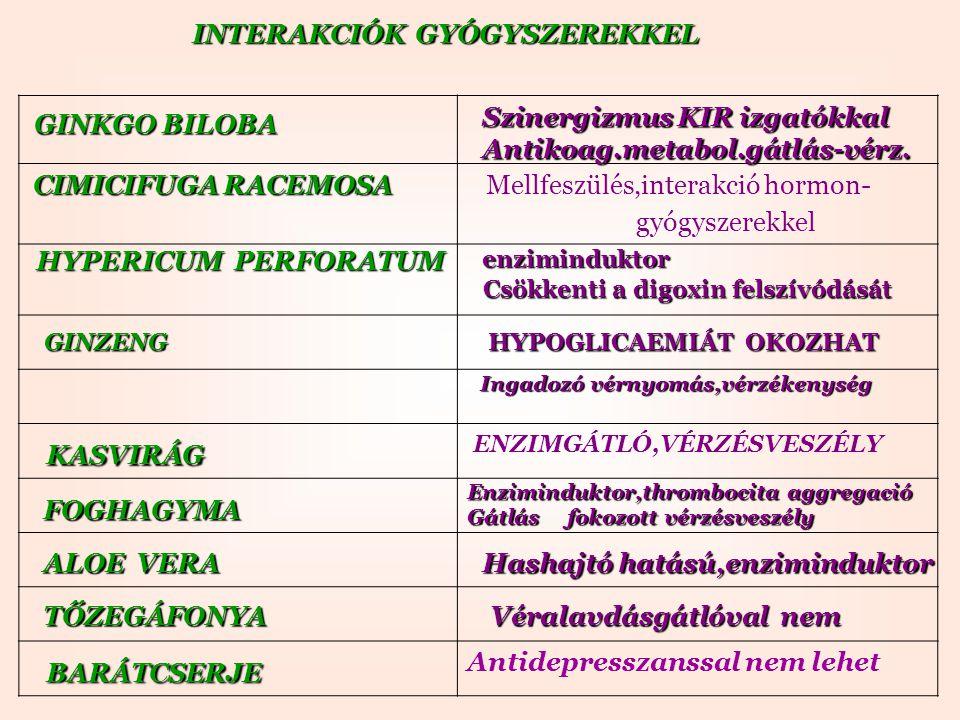 Mellfeszülés,interakció hormon- gyógyszerekkel KASVIRÁG ENZIMGÁTLÓ,VÉRZÉSVESZÉLY BARÁTCSERJE Antidepresszanssal nem lehet GINKGO BILOBA INTERAKCIÓK GYÓGYSZEREKKEL FOGHAGYMA CIMICIFUGA RACEMOSA HYPERICUM PERFORATUM ALOE VERA TŐZEGÁFONYA Véralavdásgátlóval nem Hashajtó hatású,enziminduktor Szinergizmus KIR izgatókkal Antikoag.metabol.gátlás-vérz.