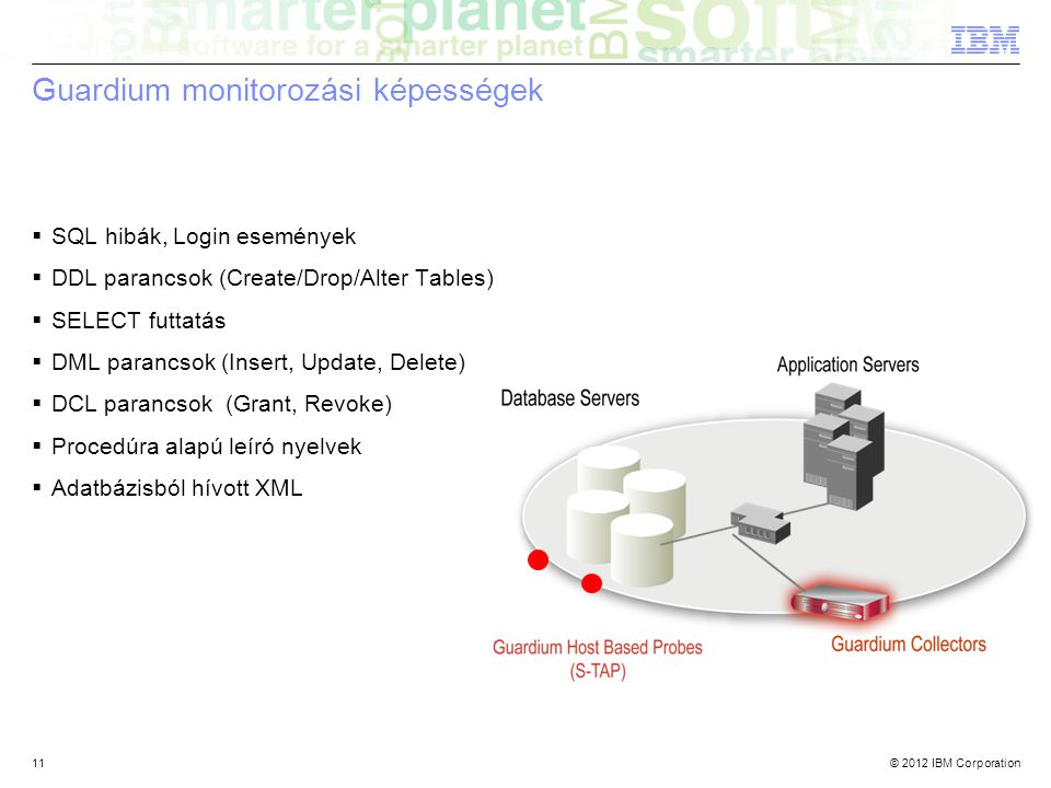 © 2012 IBM Corporation11 Guardium monitorozási képességek  SQL hibák, Login események  DDL parancsok (Create/Drop/Alter Tables)  SELECT futtatás  DML parancsok (Insert, Update, Delete)  DCL parancsok (Grant, Revoke)  Procedúra alapú leíró nyelvek  Adatbázisból hívott XML