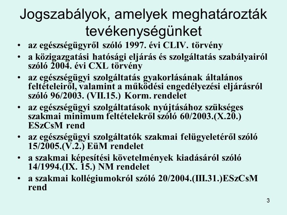 3 Jogszabályok, amelyek meghatározták tevékenységünket az egészségügyről szóló 1997. évi CLIV. törvény a közigazgatási hatósági eljárás és szolgáltatá
