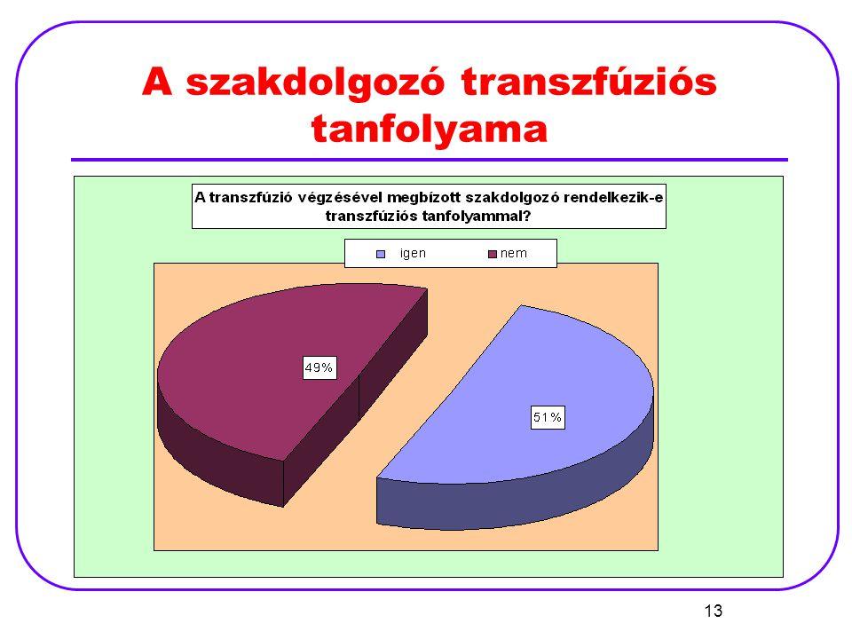 13 A szakdolgozó transzfúziós tanfolyama