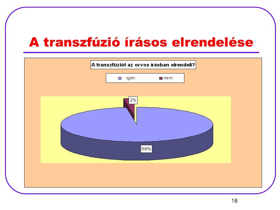 16 A transzfúzió írásos elrendelése