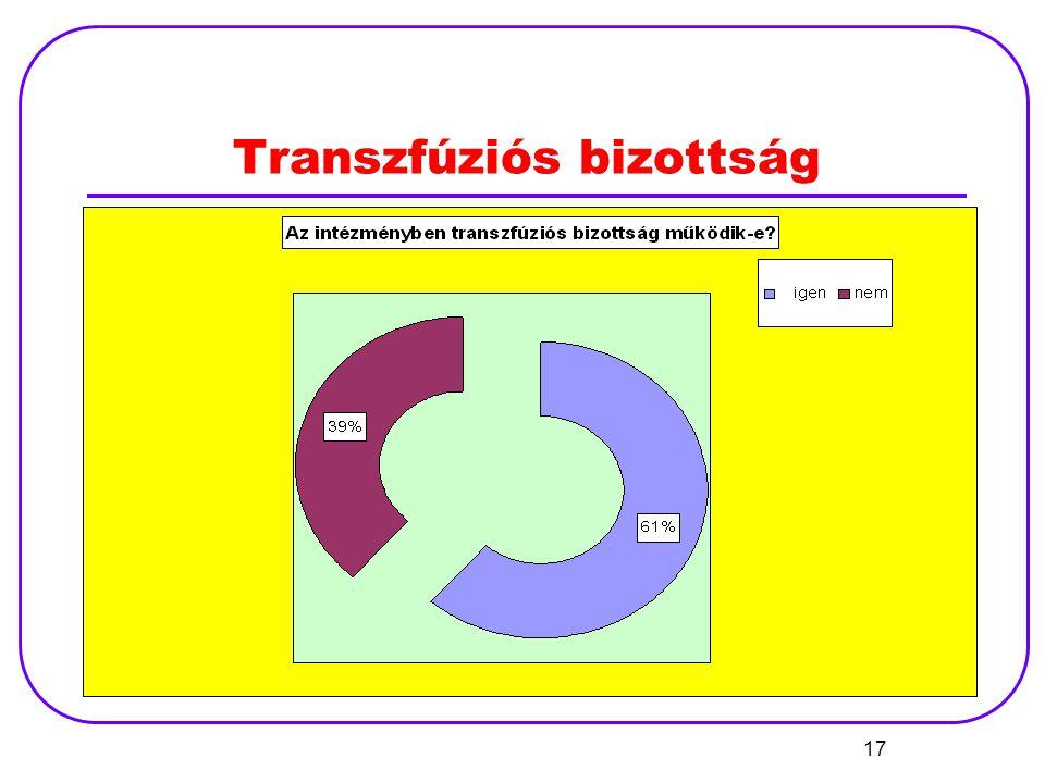 17 Transzfúziós bizottság