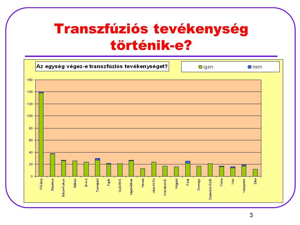 3 Transzfúziós tevékenység történik-e?