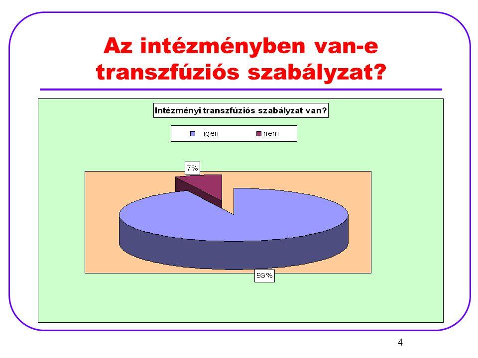 4 Az intézményben van-e transzfúziós szabályzat?