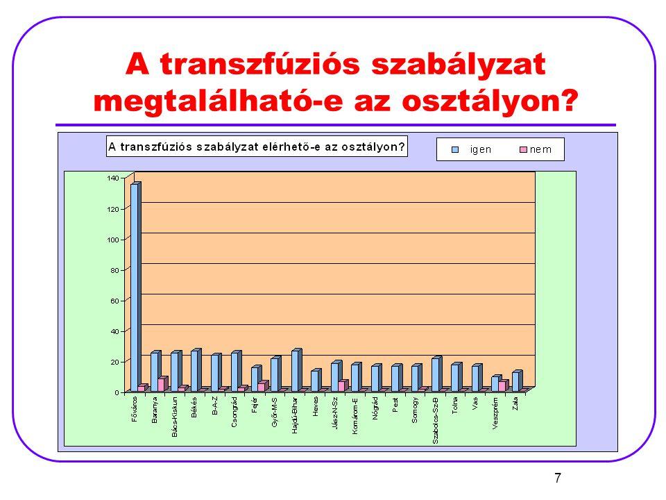 7 A transzfúziós szabályzat megtalálható-e az osztályon?
