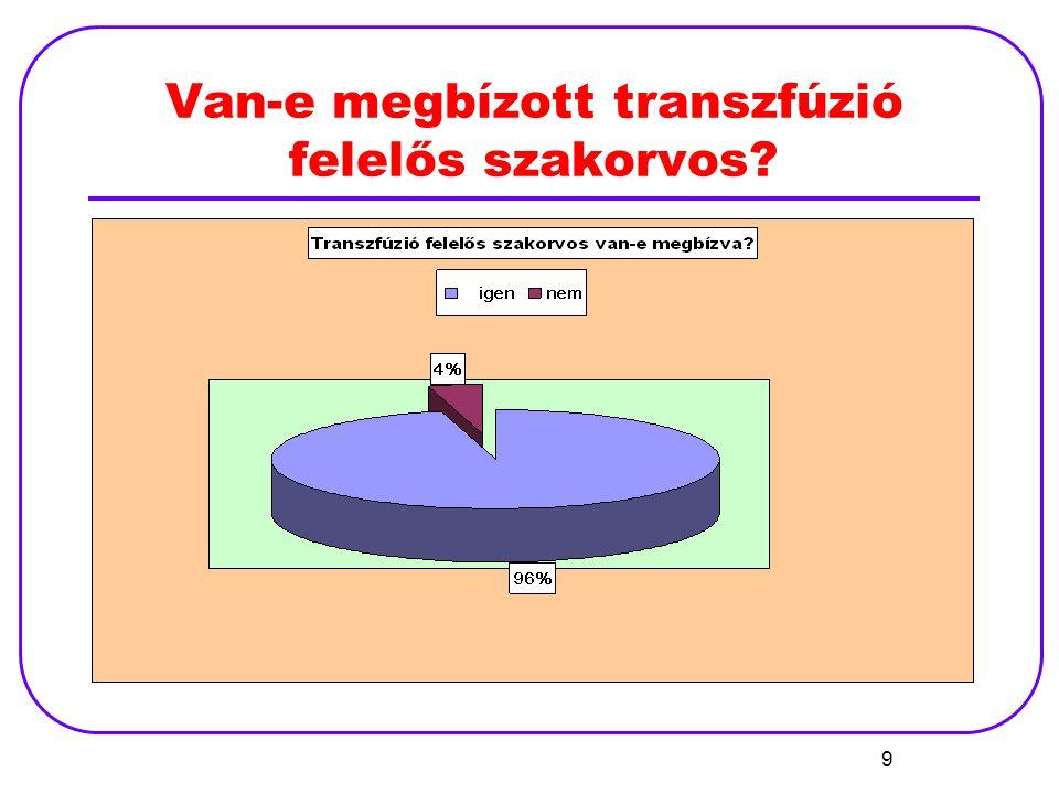 9 Van-e megbízott transzfúzió felelős szakorvos?