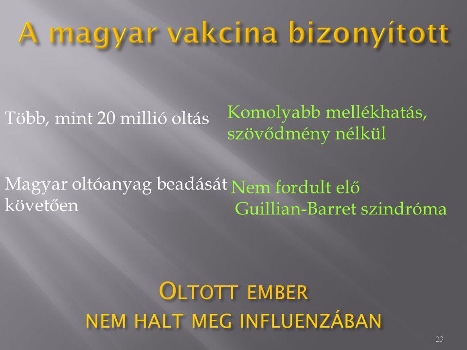 23 Több, mint 20 millió oltás Komolyabb mellékhatás, szövődmény nélkül O LTOTT EMBER NEM HALT MEG INFLUENZÁBAN Magyar oltóanyag beadását követően Nem